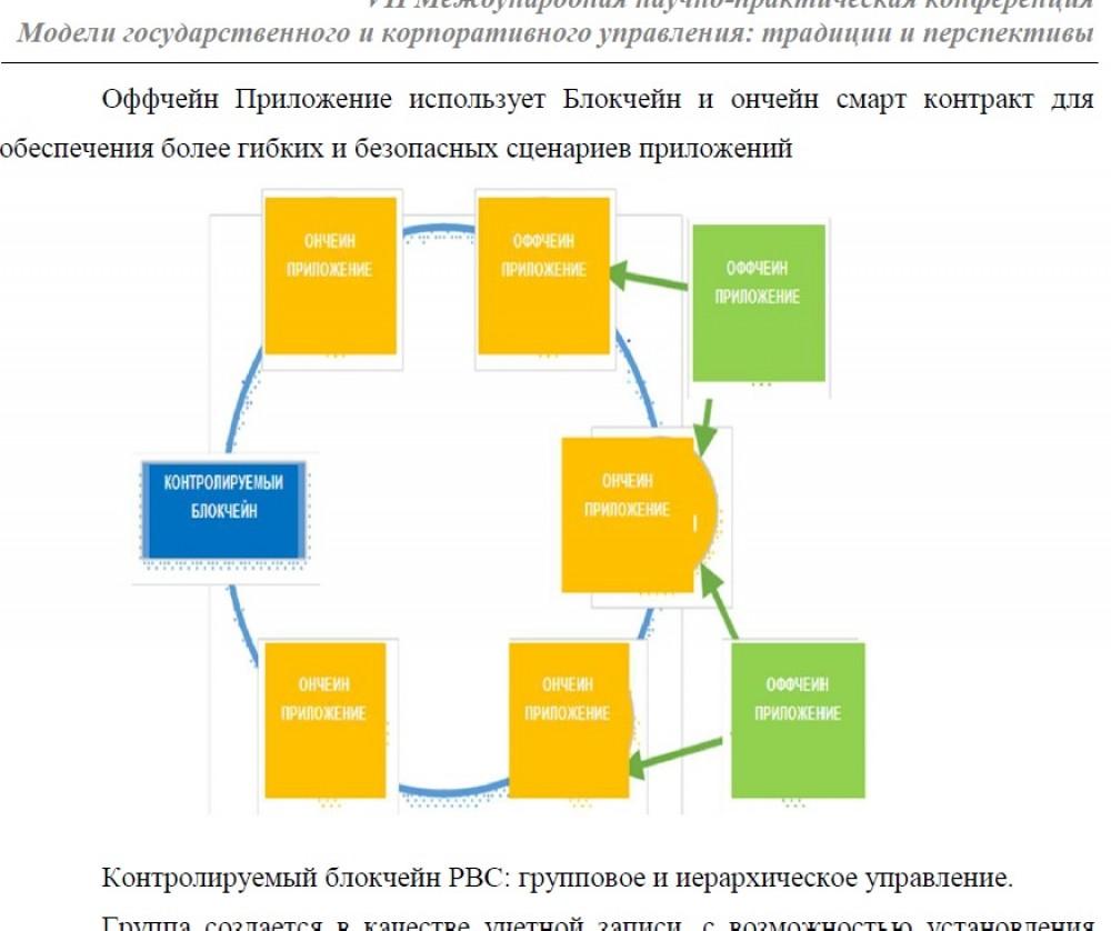 Картинки по запросу Семья Глазьева разработала крипторубль на американской платформе. Расследование CNews