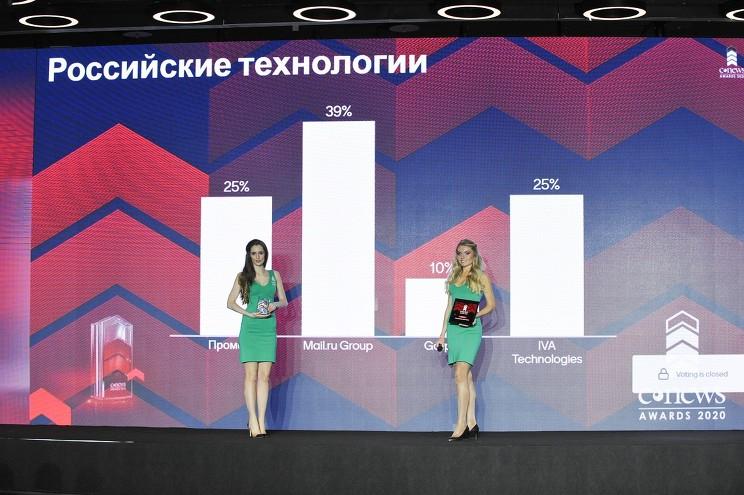 Лучшей российской технологией участники форума определили сервис виртуальных ведущих dictor.mail.ru