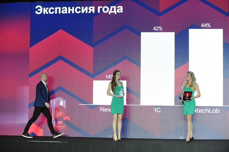 За наградой в номинации «Экспансия года», доставшейся по итогам голосования участников форума системам компьютерного зрения на базе искусственного интеллекта и нейронных сетей компании NtechLab, на сцену поднялся ее гендиректор Андрей Теленков