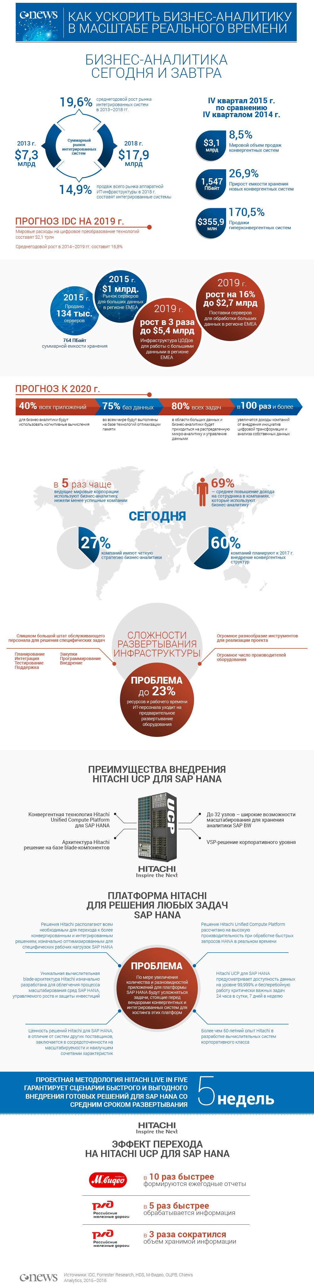 infografika_22.jpg