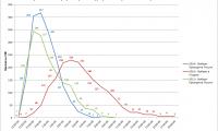 Как QR-коды обеспечили быстрый подсчет результатов на выборах Президента