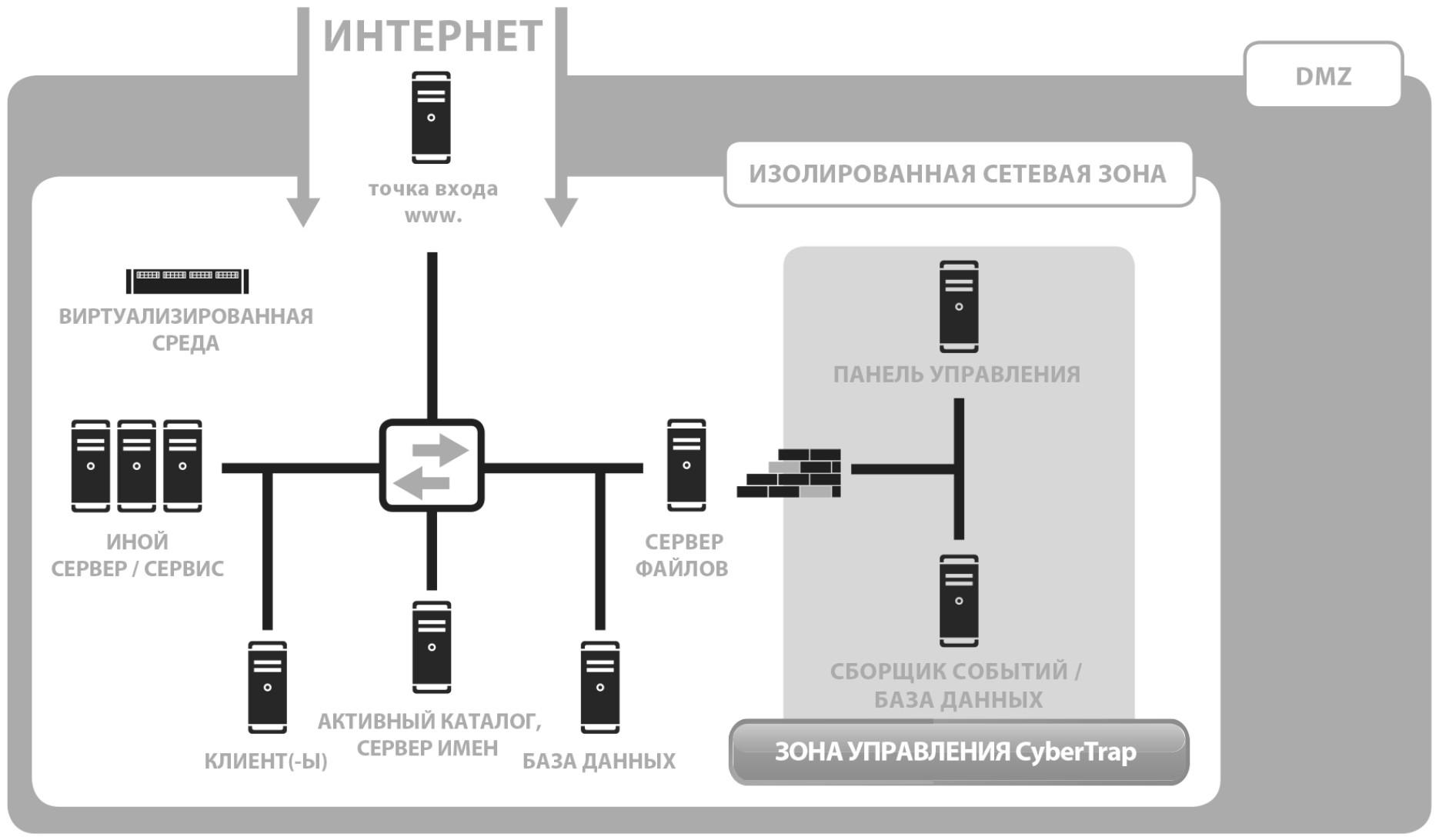 cybertrap.jpg