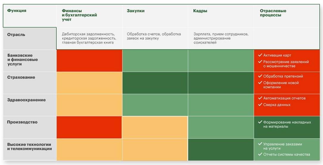 ovchinnikov_slajd_13.jpg