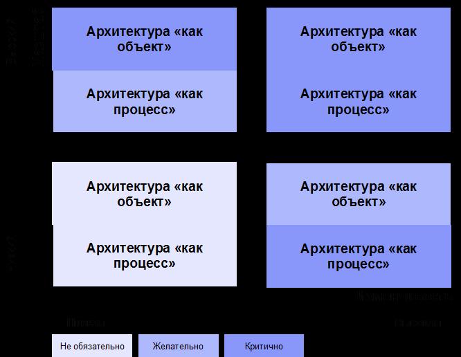 korporativnaya_arhitektura2.png
