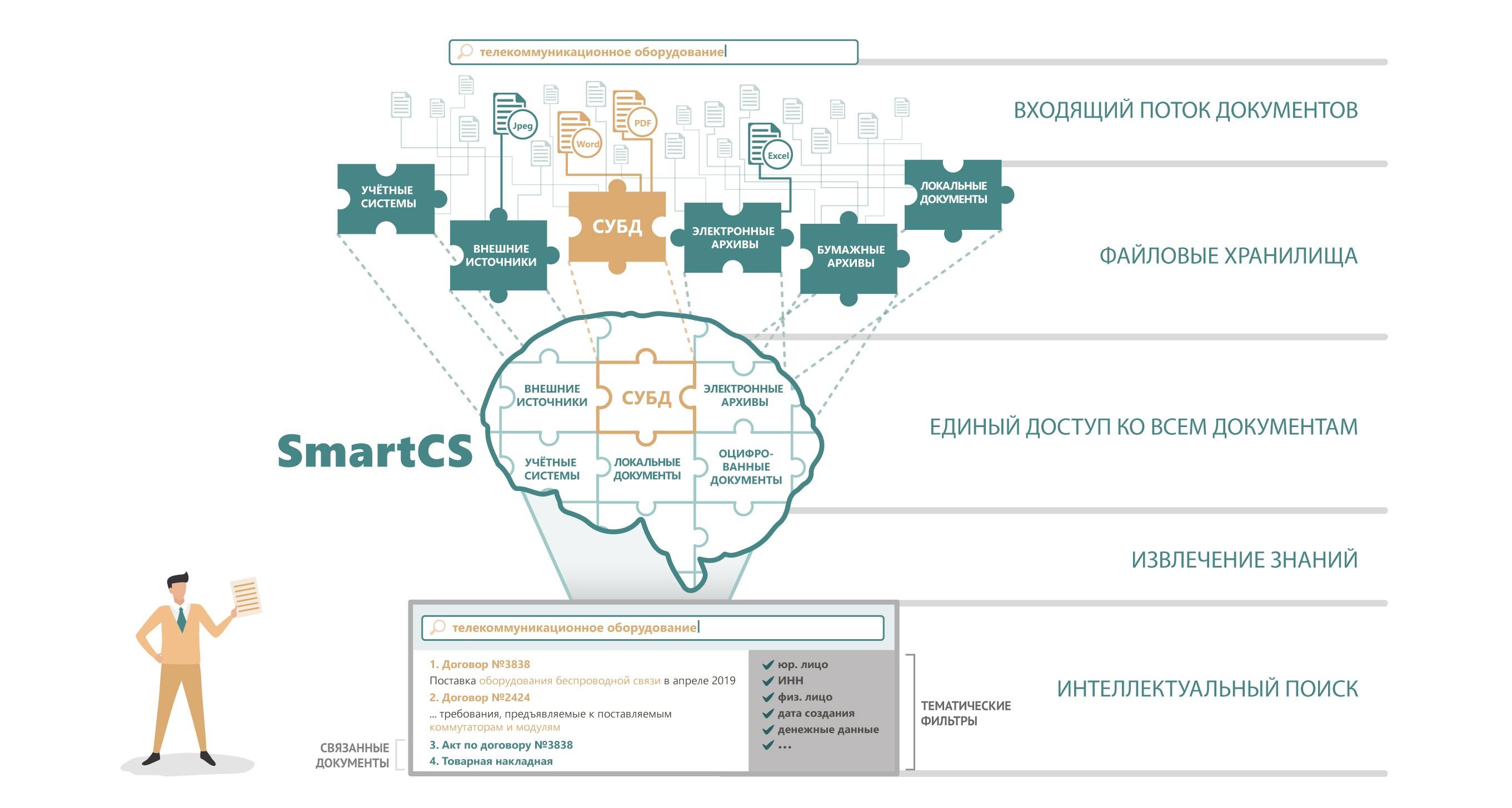 infografikasmartcsitogobratnayasvyaz169v1.jpg