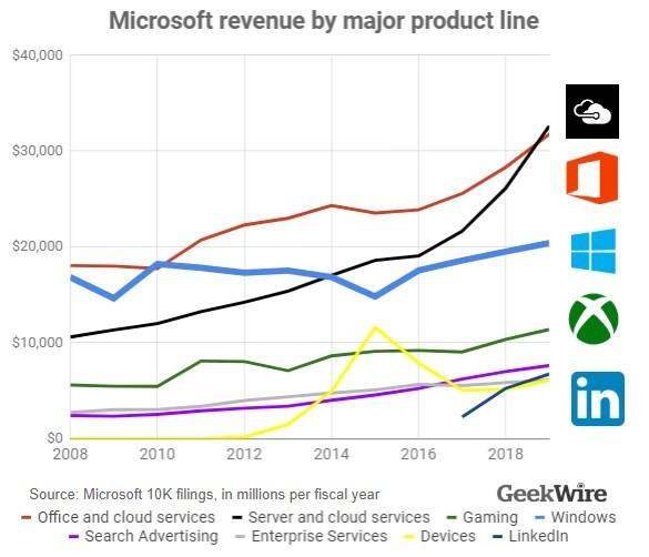 ms_revenue.jpg
