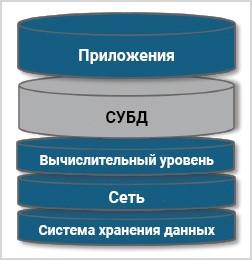 dbms3_1.jpg