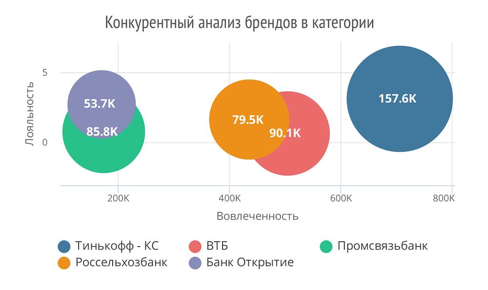 111_konkurentnyi_analiz_bankov.png