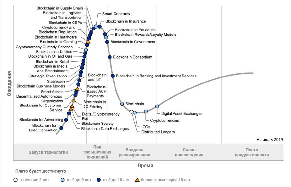 blockchainfin2019.jpg