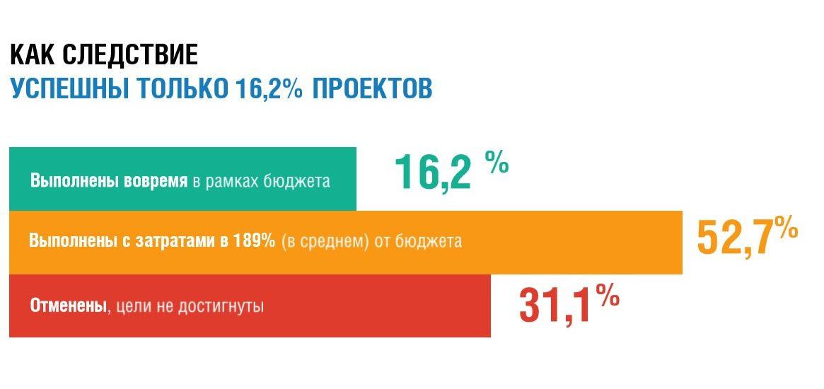 prez_gazprom.jpg