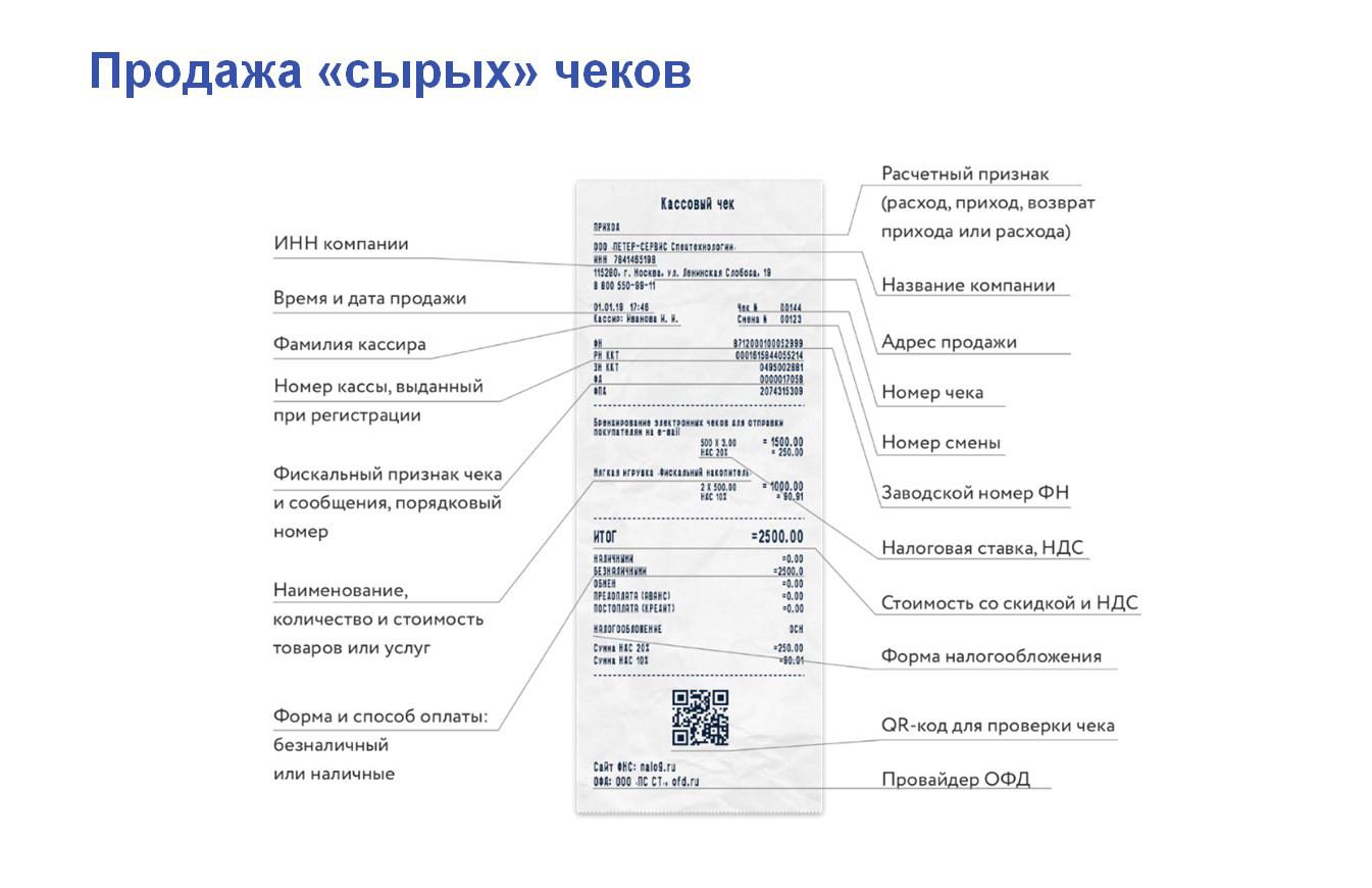 kejsy_raskrytiya_fiskalnyh_dannyh.jpg
