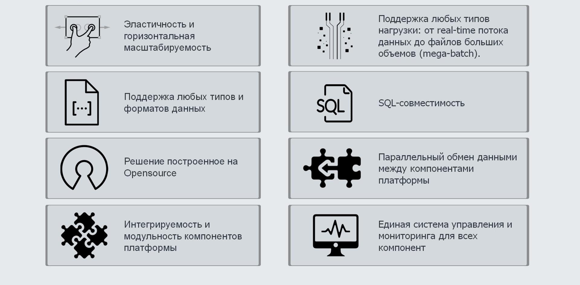trebovaniya_k_sovremennoj_platforme_hraneniya_dannyh.jpg
