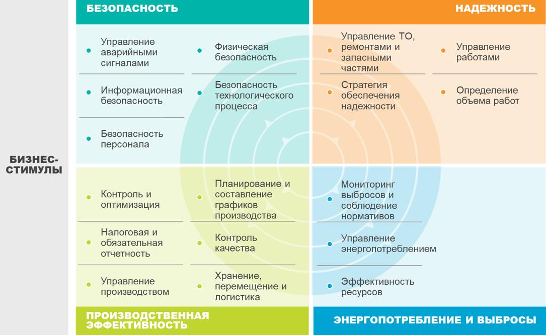 ris_3._klassifikatsiya_initsiativproduktov_i_reshenij.png