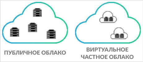 publicvpc_rus.jpg