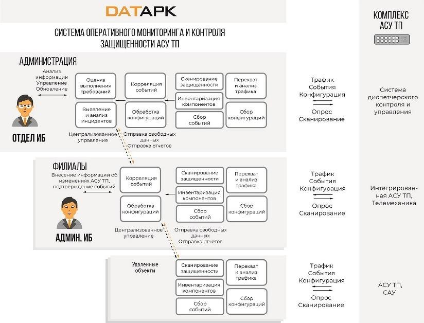 datapk1001.jpg
