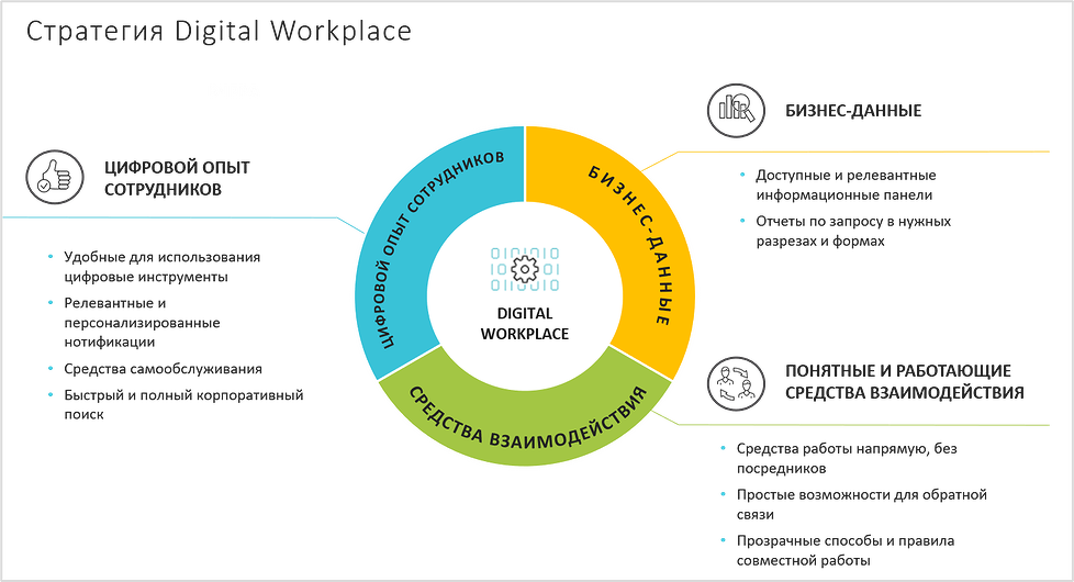 epam_digital_workplace_1.png