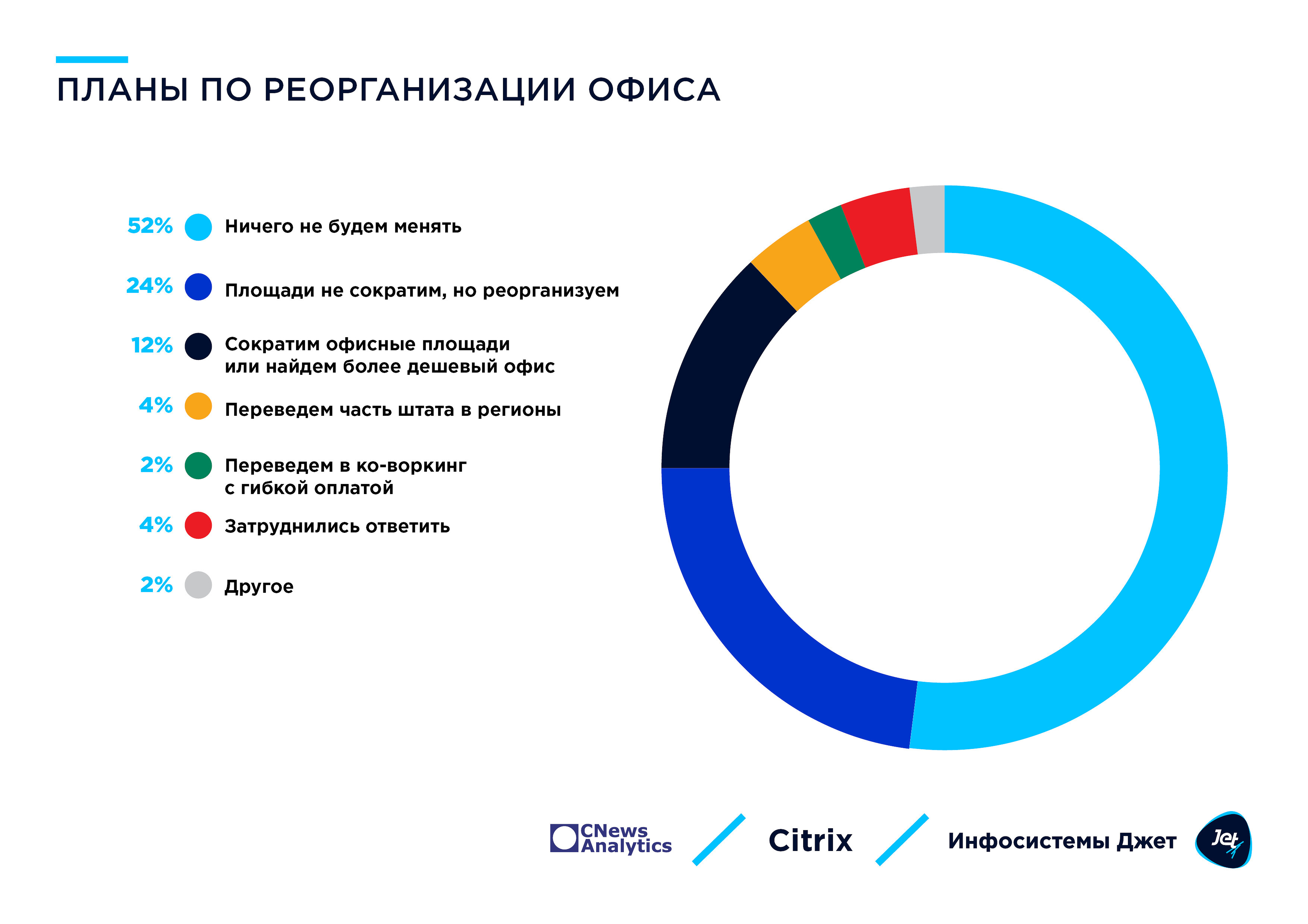 5_plany_po_reorganizatsii_ofisov.jpg