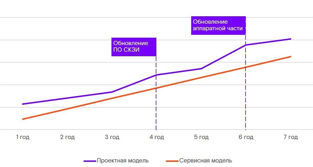 servis_vs_proekt.jpg