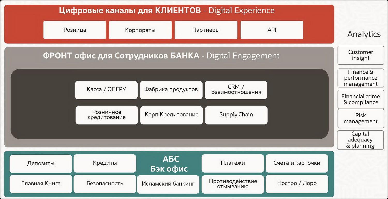 rosbankinf.jpg