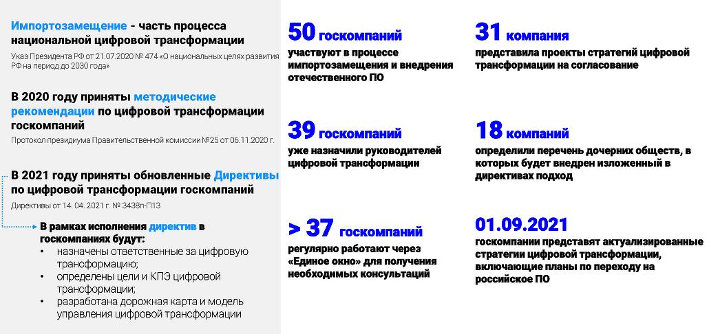 tekushchij_status_importozameshcheniya.png