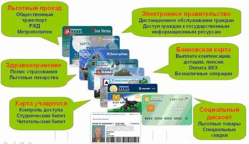 Почему не выдают социальные карты москвича?