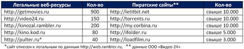 http://filearchive.cnews.ru/img/cnews/2009/02/06/pirates3ltab500_27f58.jpg