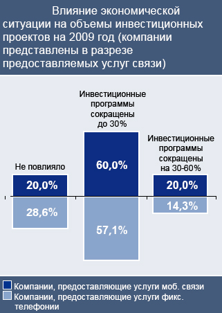 http://filearchive.cnews.ru/img/cnews/2009/04/16/tele1_74cae.jpg