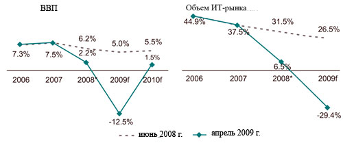 http://filearchive.cnews.ru/img/cnews/2009/04/17/ukr3_8431c.jpg