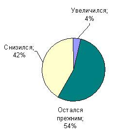 http://filearchive.cnews.ru/img/cnews/2009/06/09/dia2_f582a.jpg