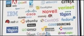 Гиганты ИТ-рынка обсуждают стандарты интероперабельности «облаков»