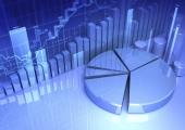 Рынок BI в мире вырос на 16% за год