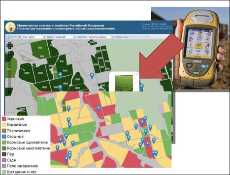 СДМЗ предназначена для оценки текущего состояния растительности, распознавания сельхозкультур на обширных территориях, оценки потерь в случае стихийных бедствий и прогнозирования урожая