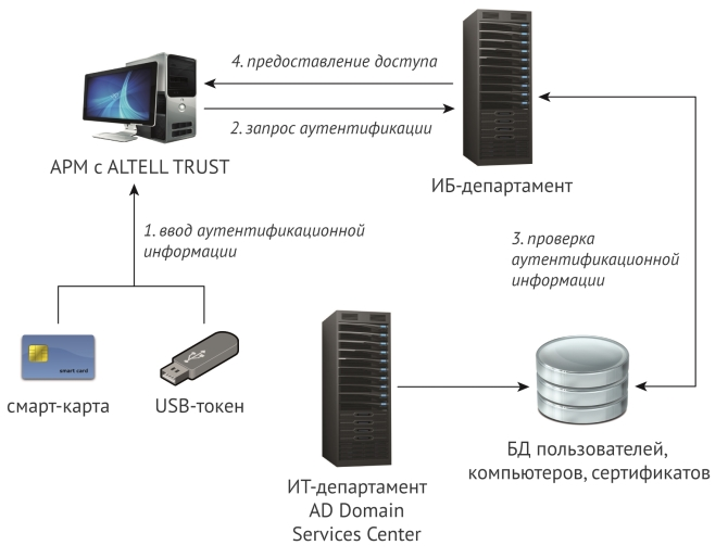 trust_scenario_1_s.jpg