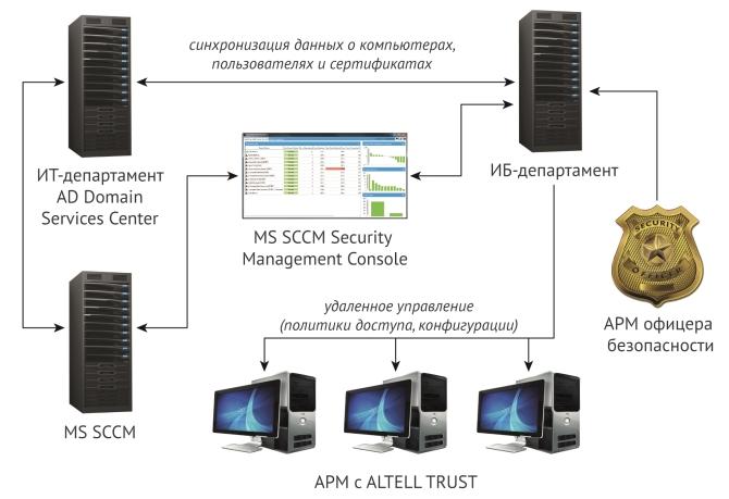 trust_scenario_2_s.jpg