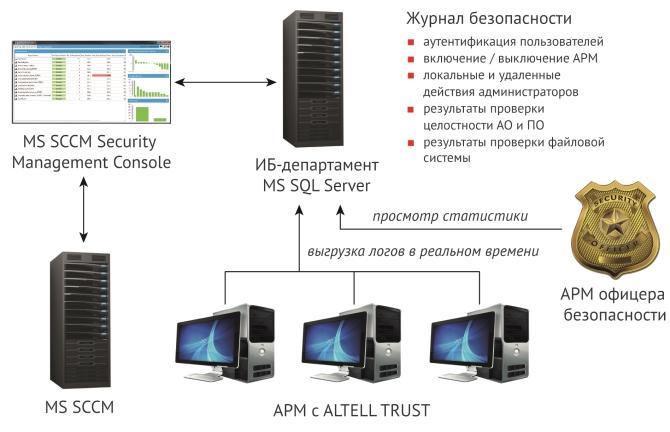 trust_scenario_3_s.jpg
