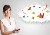Облака – шанс для российской ИТ-индустрии