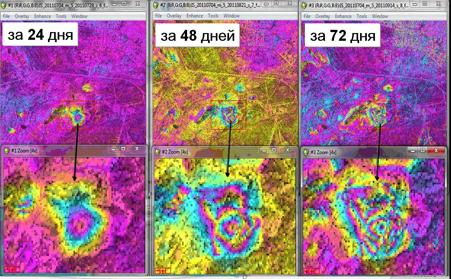 Дифференциальные интерферограммы, рассчитанные в ENVI/SARscape, отображающие возрастающие смещения земной поверхности при увеличении периода наблюдений. Каждый спектр цветов соответствует смещениям земной поверхности, равным половине длины волны радара (2, 75 см в данном случае)