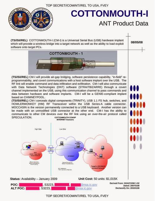 Раскрыт список «жучков» АНБ США для техники Cisco, Huawei и Juniper. ФОТО