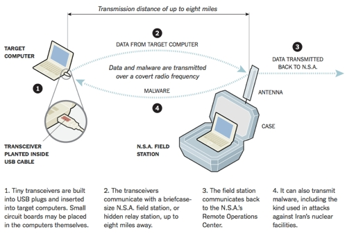 Схема работы программы Quantum