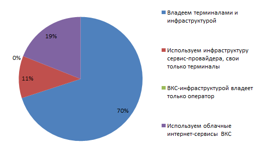 tip_vladeniya_vks.png