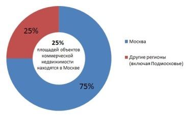 infrastrukturnoe_neravenstvo_1_6fe74.jpg