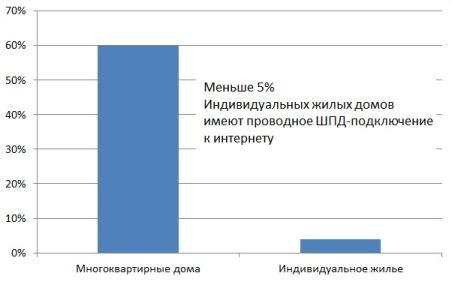 infrastrukturnoe_neravenstvo_3_1d6be.jpg