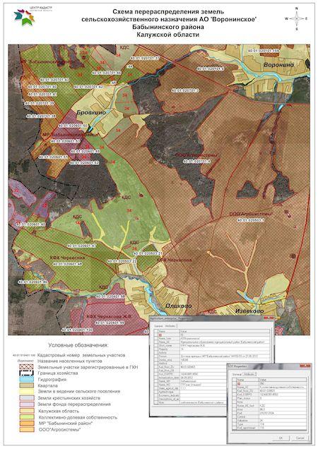 Схема перераспределения земель