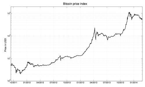 bitcoin регистрация online club-18