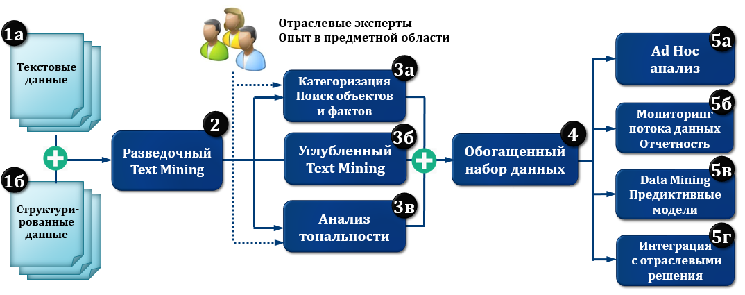 funktsionalnost_sas.png