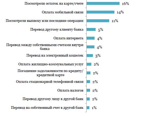mob_bank_lebedev_1.png