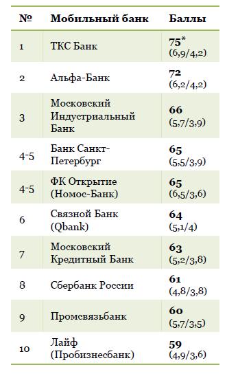 mob_bank_lebedev_2.png