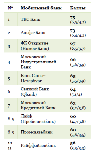 mob_bank_lebedev_3.png