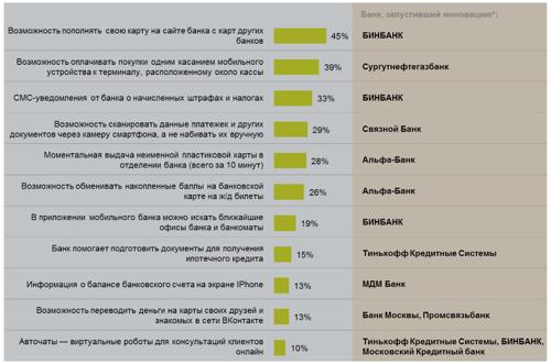 http://filearchive.cnews.ru
