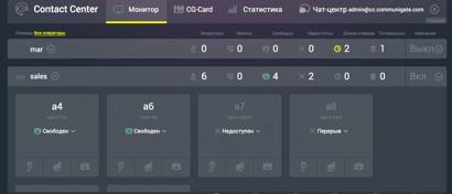В CommuniGate Pro появилась функциональность контакт-центра